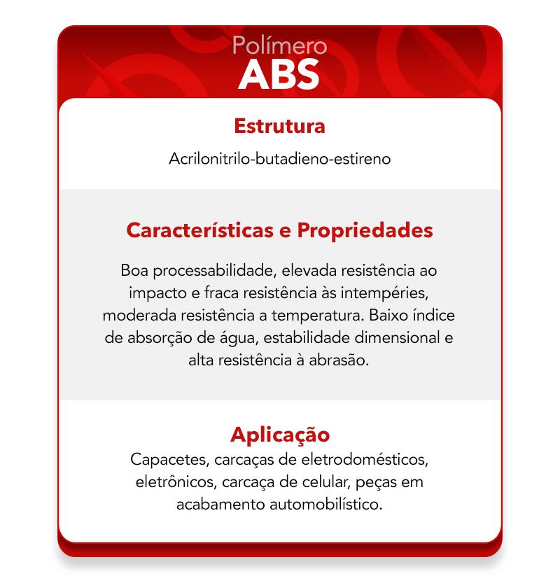Características do polímero ABS.
