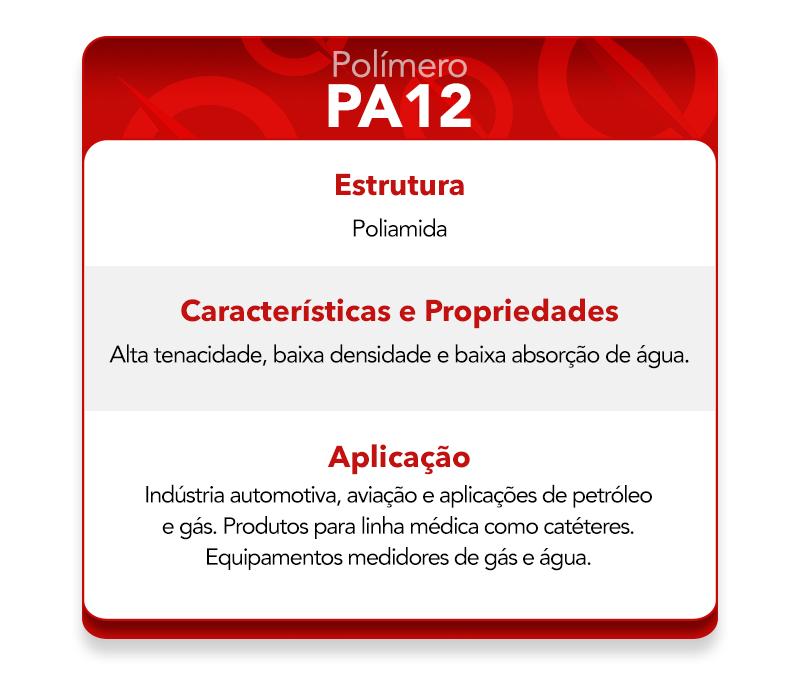 Características do polímero PA12.