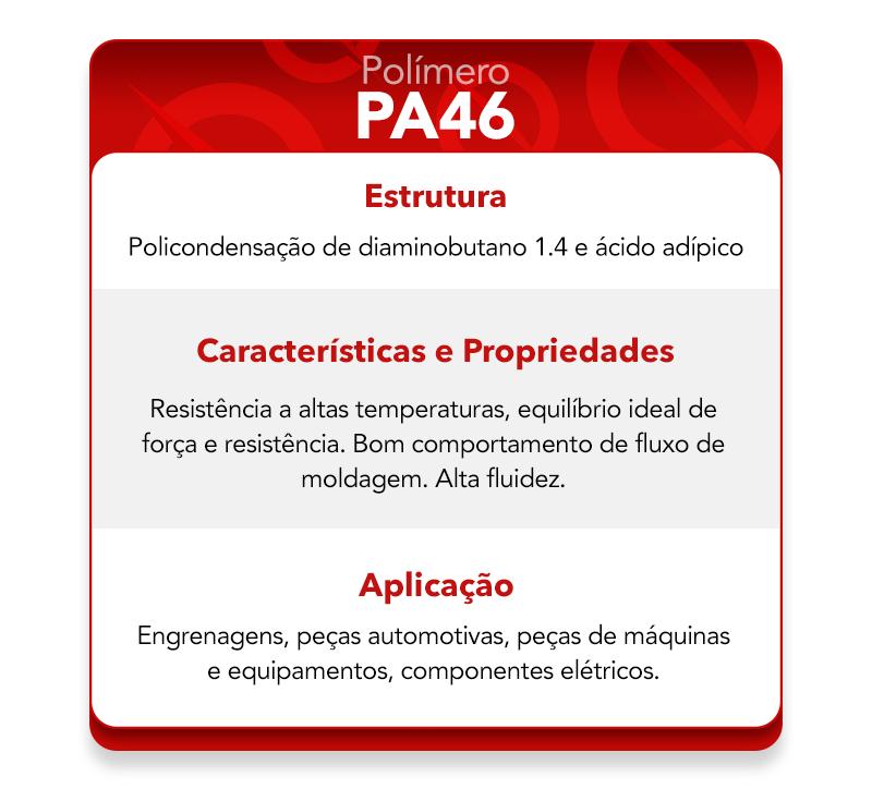 Características do polímero PA46.