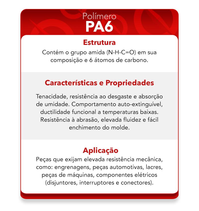 Características do polímero PA6