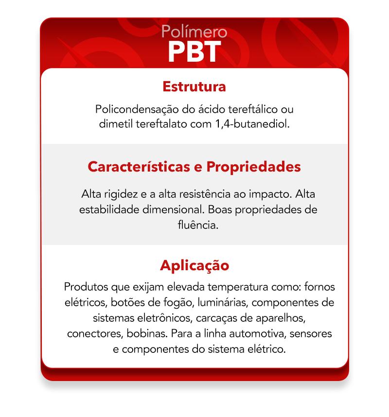Características do polímero PBT.