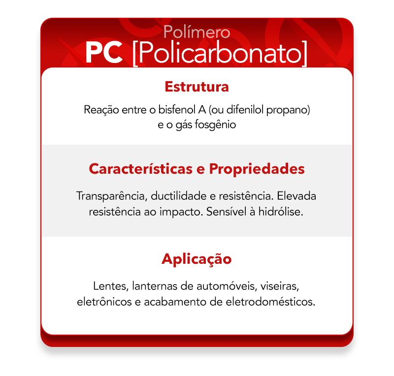Características do polímero PC (Policarbonato).