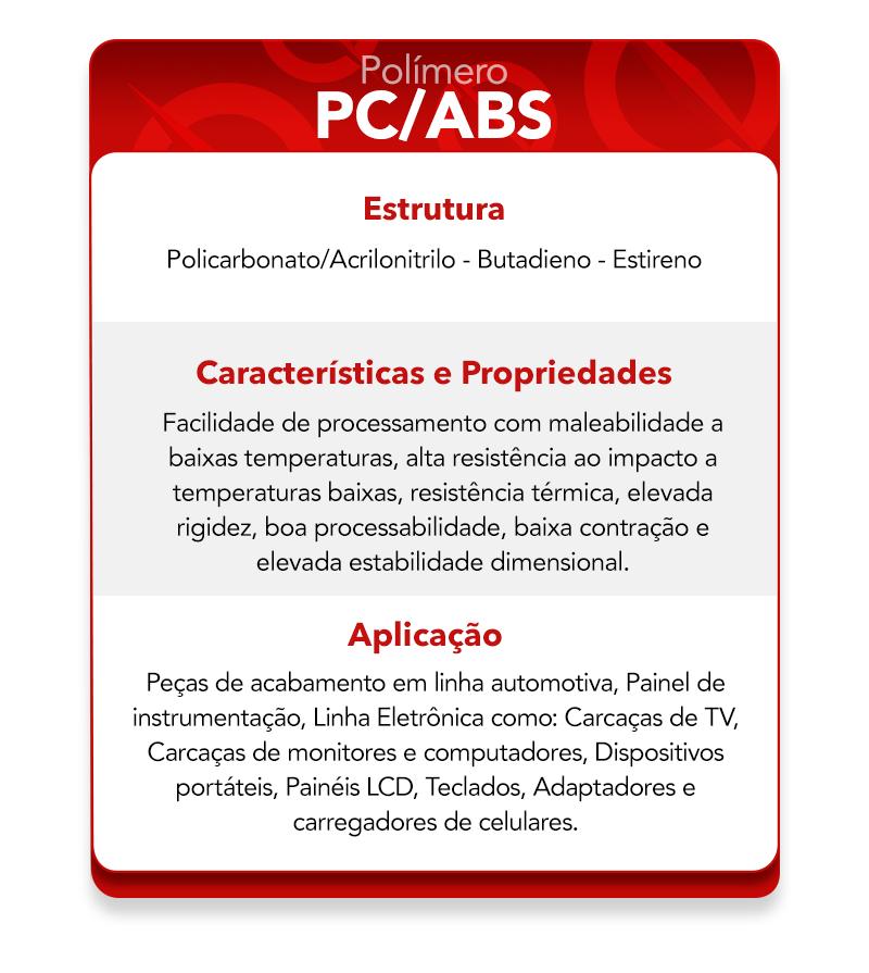 Características do polímero PC/ABS.