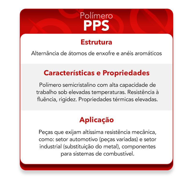 Características do polímero PPS.
