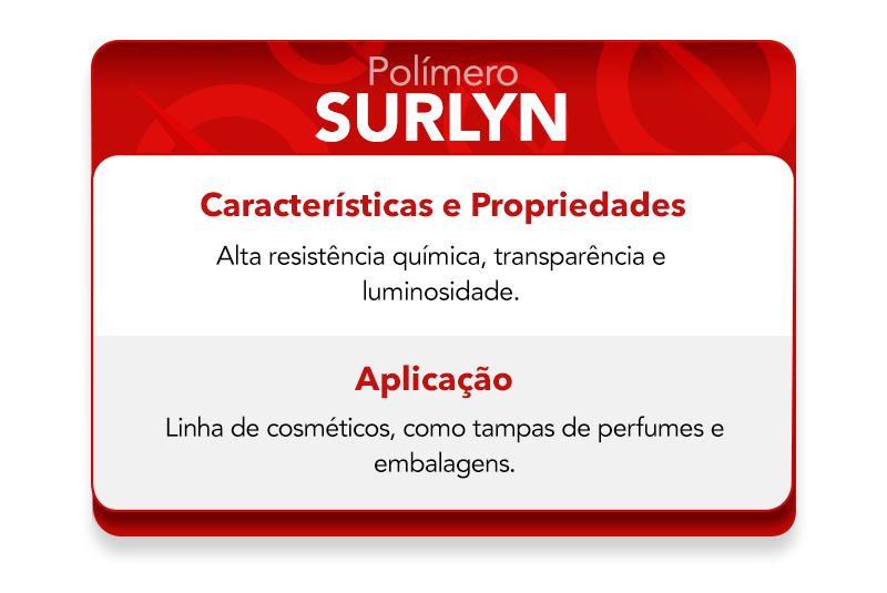 Características do polímero SURLYN.